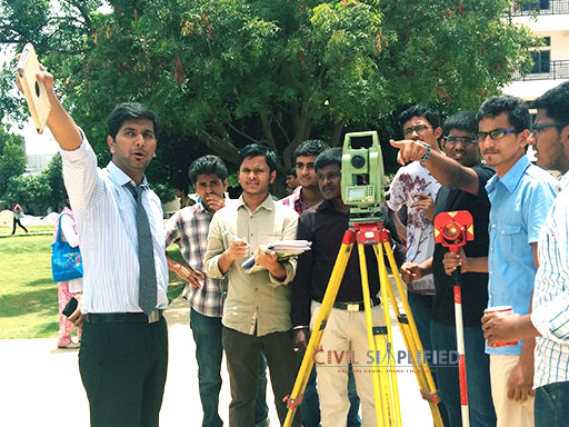 Total Station and GIS projects